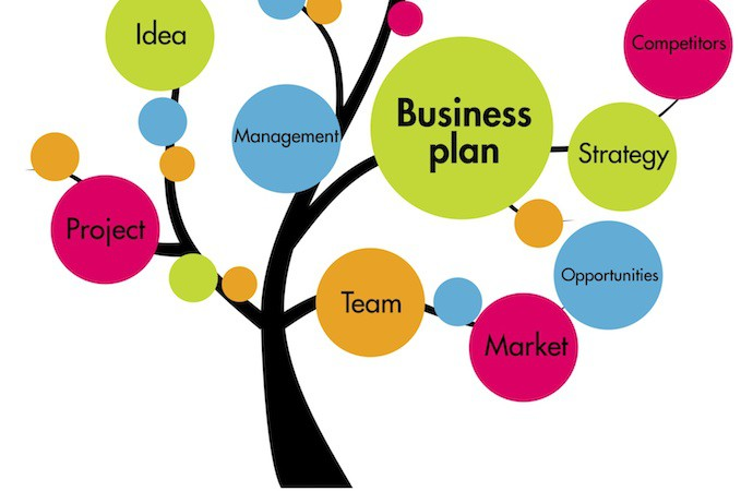 Business-plan-2-690x450